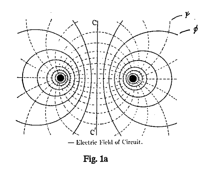 The magnetic and dielectric field, together form the Electric field.